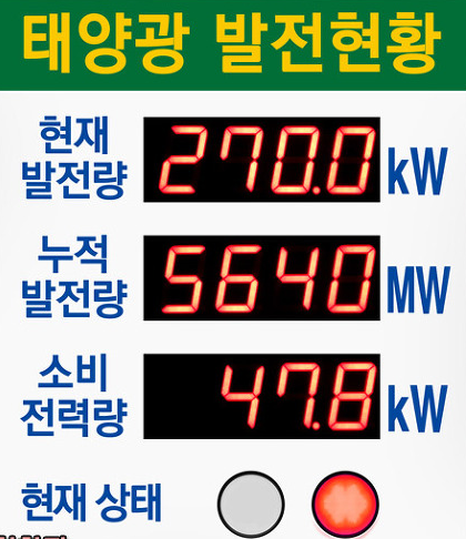 kw, kw/h, kwh 에 대한 정의